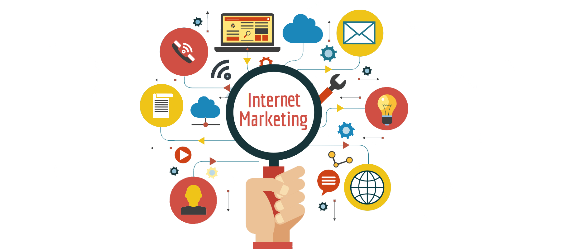 impact of internet to the traditional marketing Social media campaigns can be time consuming and the impact can disseminate very quickly, whereas traditional marketing campaigns, certainly in television, can produce short term results that have.